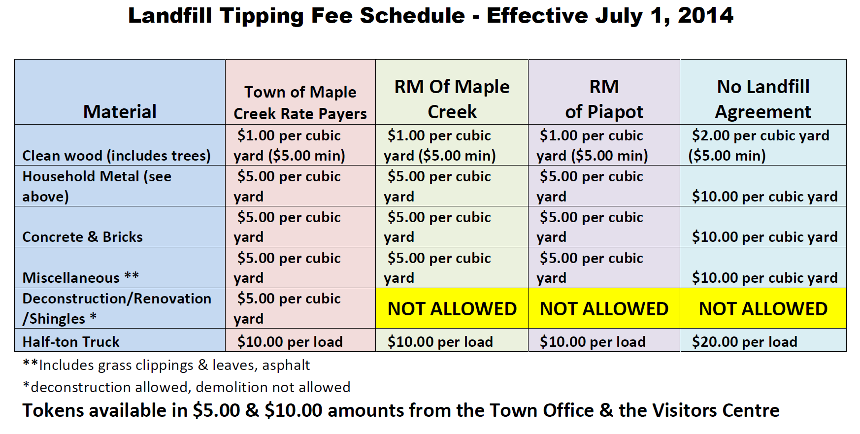Maple Creek Landfill Tipping Fees